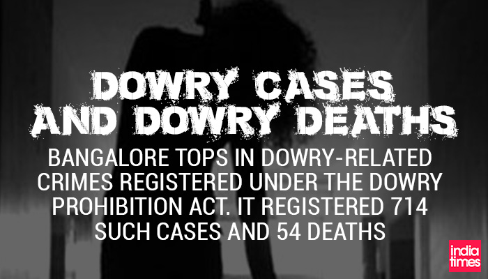 Dowry Cases And Dowry Deaths