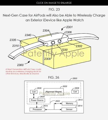 Image courtesy: Patently Apple