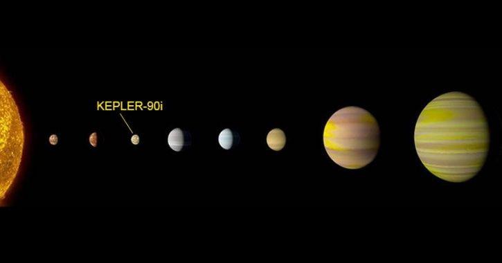 Kepler-90i