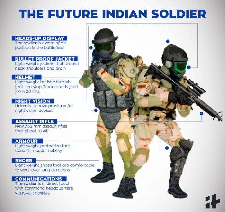 Future Indian Infantry Soldier