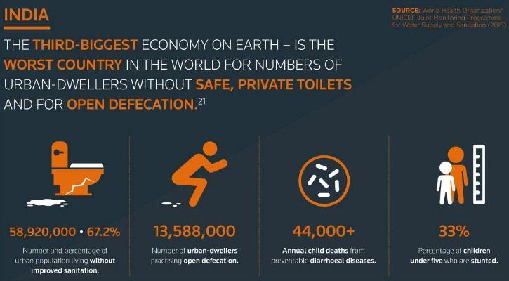 Mumbai Toilet Locator app for Android