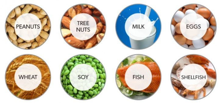 Till that time, however, it's best to take precautionary measures by identifying, which one of these foods cause triggers in your body and avoiding them