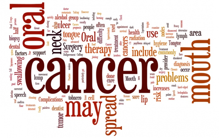 Biopsy test to treat cancer of all forms