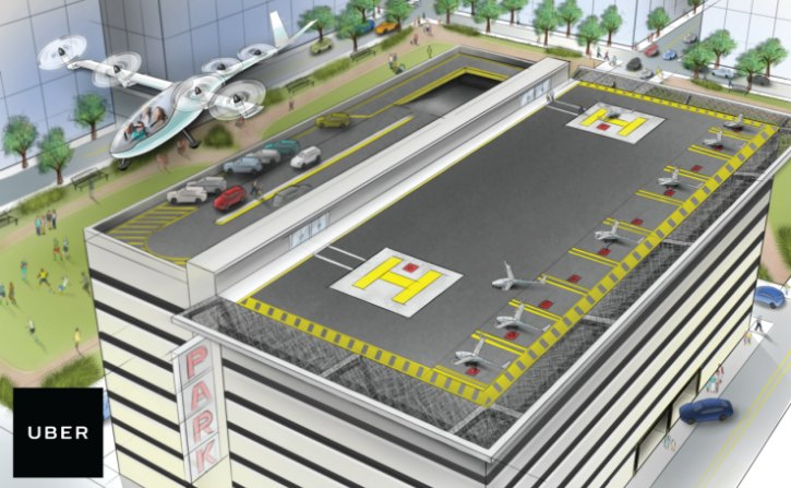 Uber Flying Car Concept With Vertiport