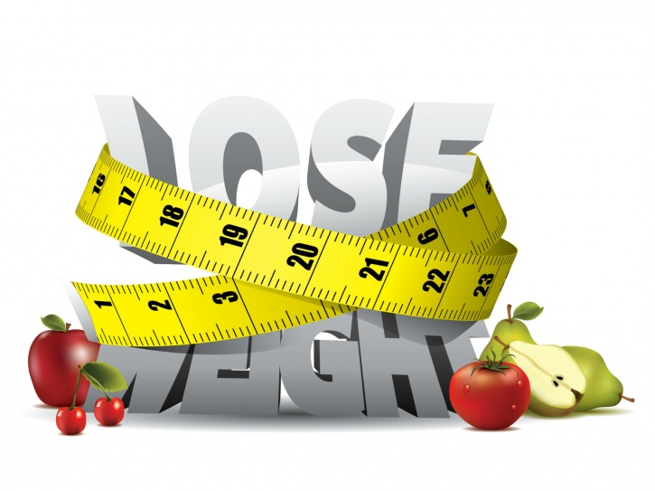 measure your goals for weight loss