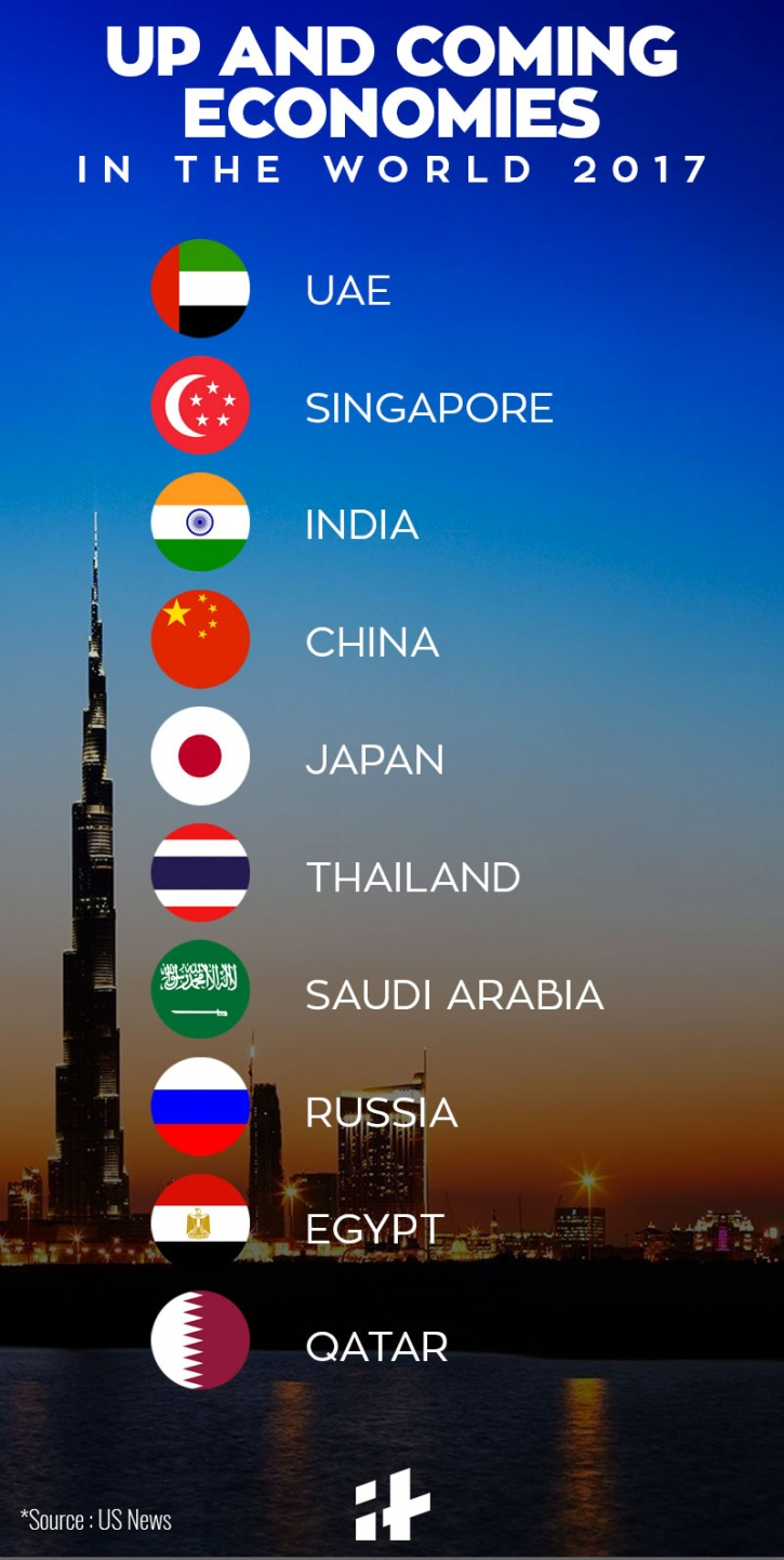 Best Countries In The World