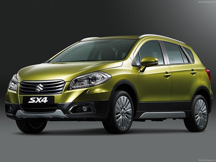 Maruti S-Cross SX4
