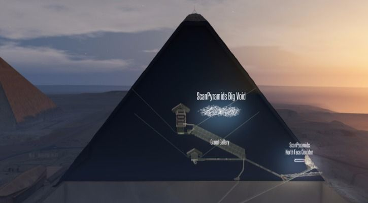 An illustration of where researchers believe the void is located inside the pyramid