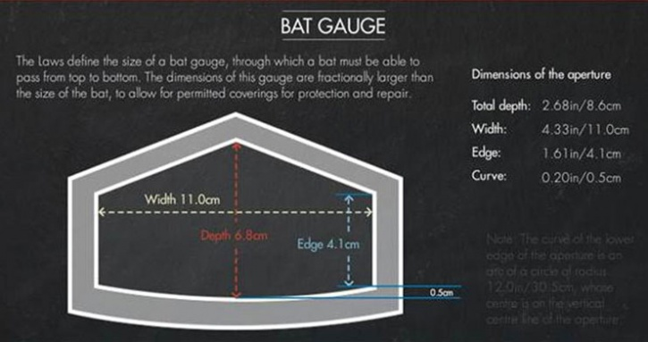 ICC bat size