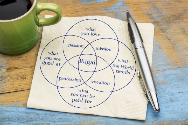 Find Your Ikigai, The Japanese Secret To Waking Up Early And Living A More Fulfilling Life