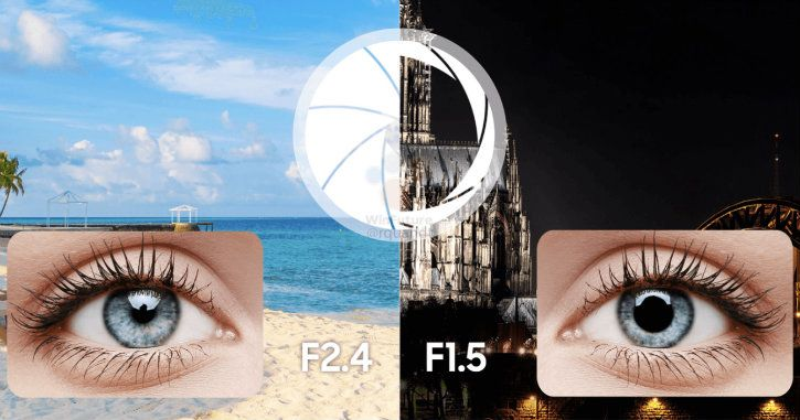 Dynamic aperture on the Samsung Galaxy S9 camera
