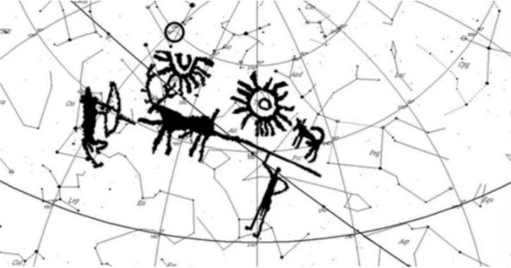ancient indian rock art depiction of supernova