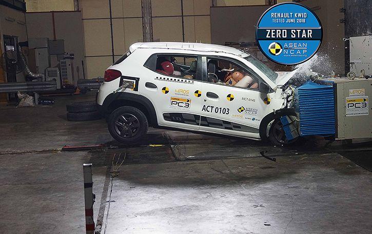 Renault Kwid zero star rating NCAP