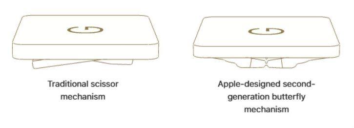 traditional vs butterfly keys on macbook