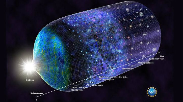big bang and stars forming in the universe