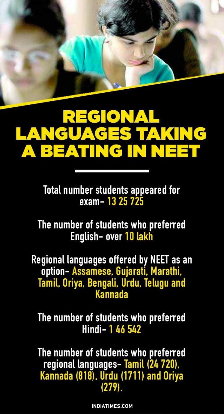 i regional languages NEET