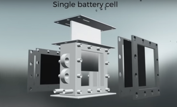 Indian Startup, Log 9 Materials, Graphene, Electric Vehicle Battery, Metal Air Battery, Battery Tech