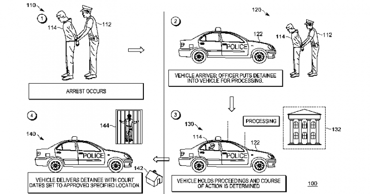 Mobile law enforcement communication system, Autonomous Law Enforcement, Self-Driving Police Vehicle