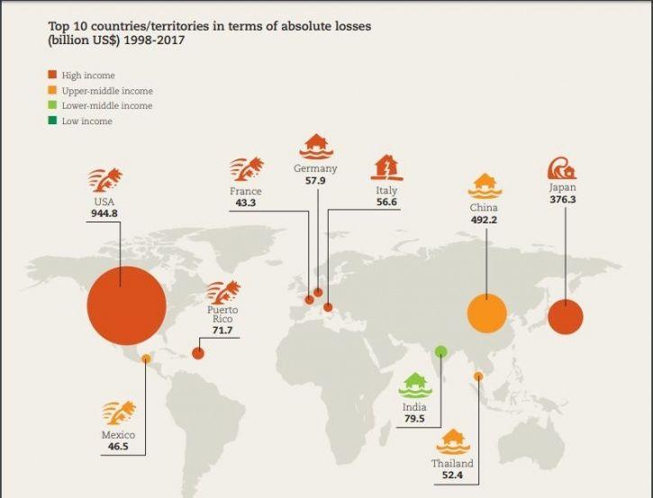 United Nations, environmental body, climate change, human lives, U.S, China