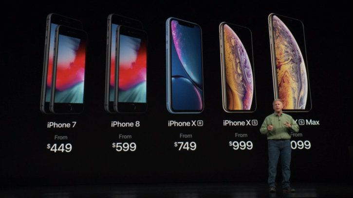 Apple iPhone XS Max pricing