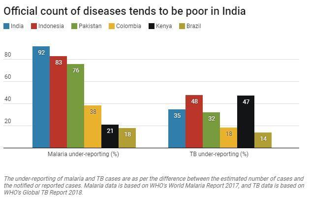 Ayushman bharat scheme, health data, Narendra Modi, insurance cover, poor families