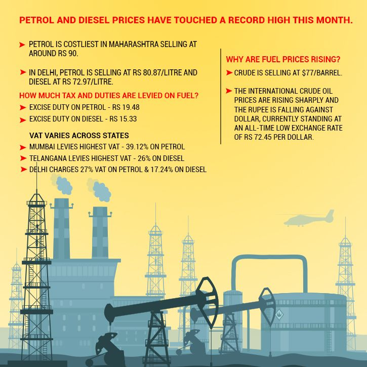why are petrol and diesel prices rising