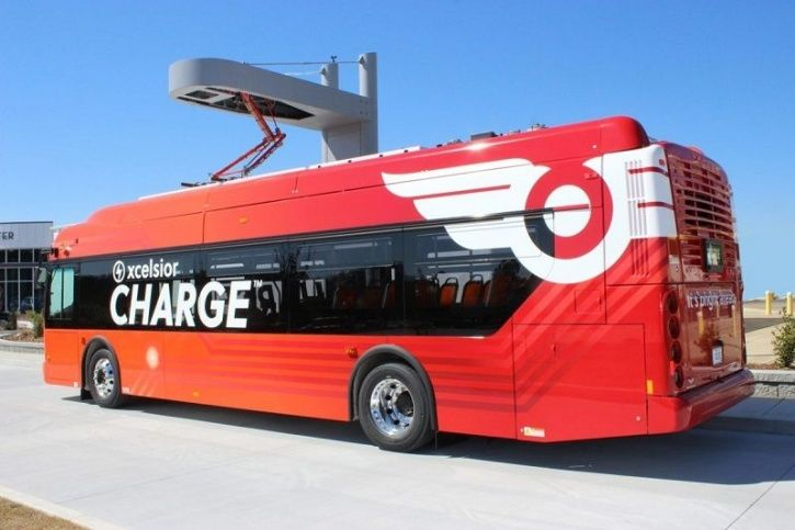 Clean Energy, Green Transportation, Electric Bus Fleet, Completely Green Transportation, Electric Bu