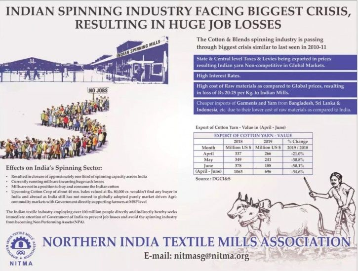 Textile Sector Is Facing A Massive Slowdown & An Advertisement Is Trying To Draw Govt's Attention