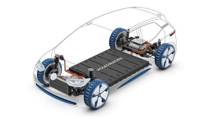 Volkswagen Electric Dune Buggy, Volkswagen Buggy, Volkswagen Concept Vehicle, Volkswagen Electric Ve