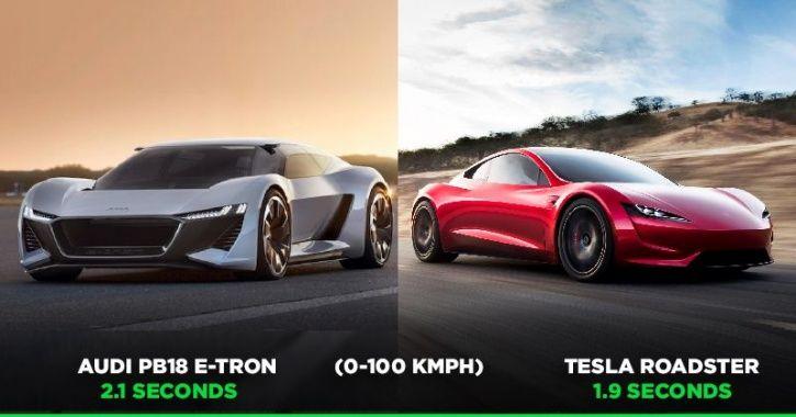 Audi PB18 e-tron, Audi Electric Supercar, Tesla Roadster, Electric Hypercars, Audi e-tron, Electric