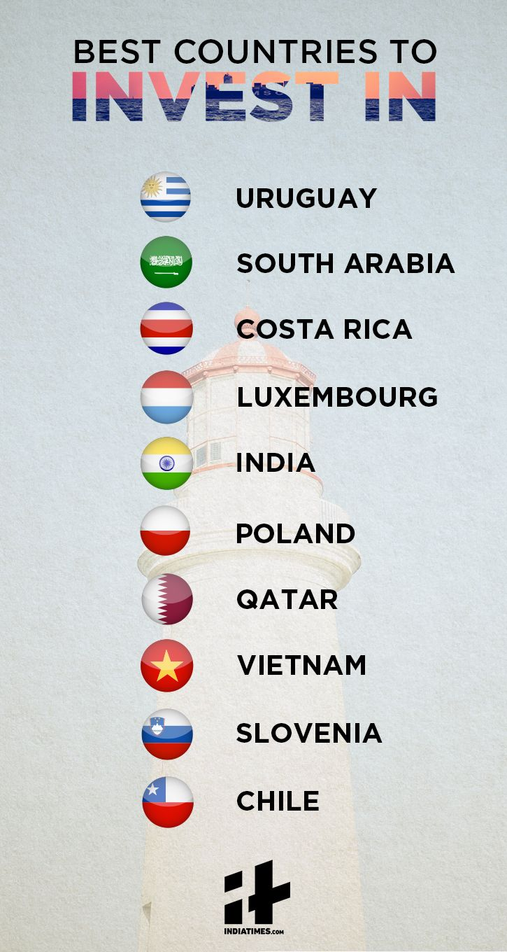 Best Countries
