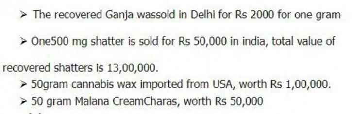 Ganja, marijuana, shatter, cost of ganja, cost of malana cream, delhi police