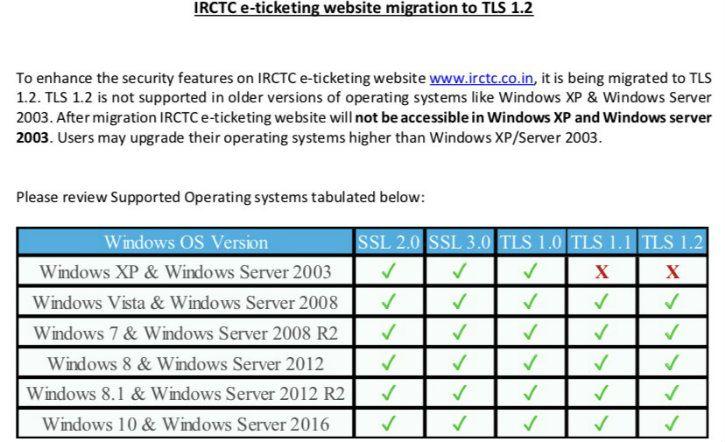 IRCTC online e-ticketing website