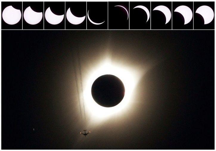 Total Solar Eclipse July 2 2019, Solar Eclipse July, Solar Eclipse Areas, What is Solar Eclipse, Sur