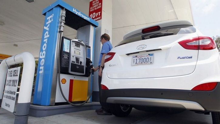Hydrogen Fuel Cell, Fuel Cell Vehicles, Hydrogen Vehicles, Hydrogen Cars, China Fuel Cell Vehicles,