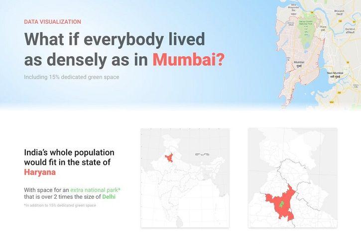 Mumbai population density