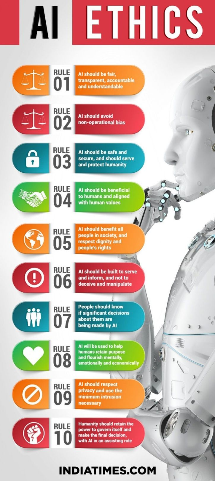 smart city, dubai smart city, future of cities, technology of smart city, future smart cities