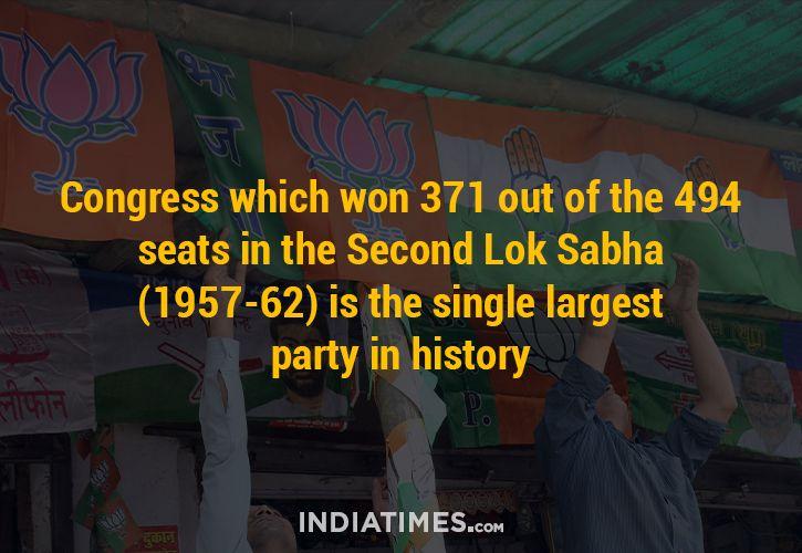 Lok Sabha Election