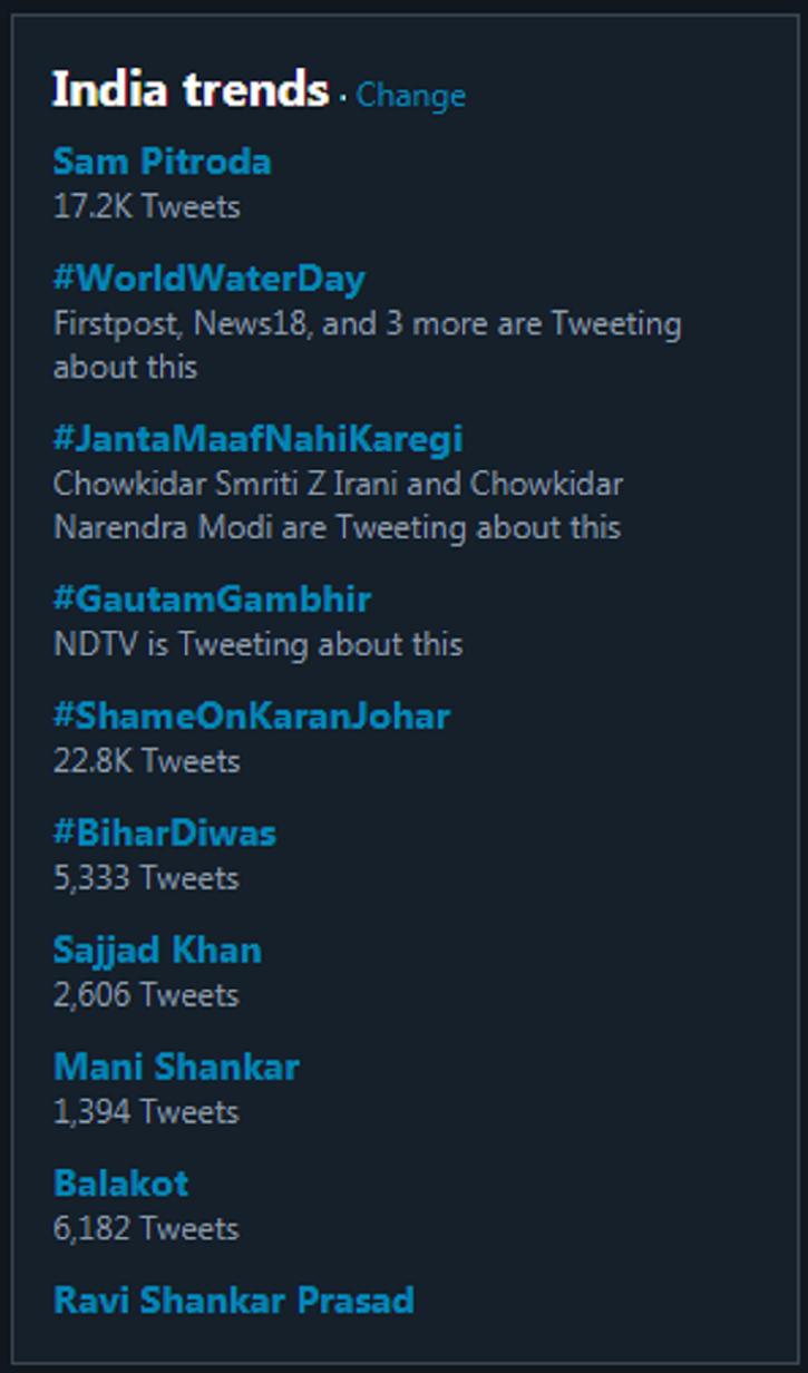 #ShameOnKaranJohar Trends Online After Karan Johar Accidentally Likes A Tweet Abusing Shah Rukh Khan