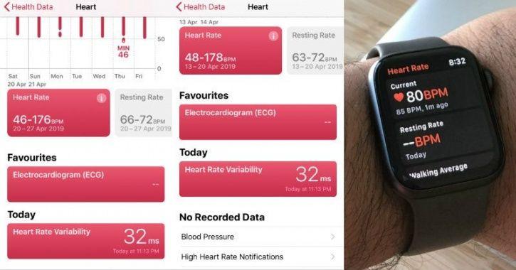 apple watch smartwatch heart rate monitor