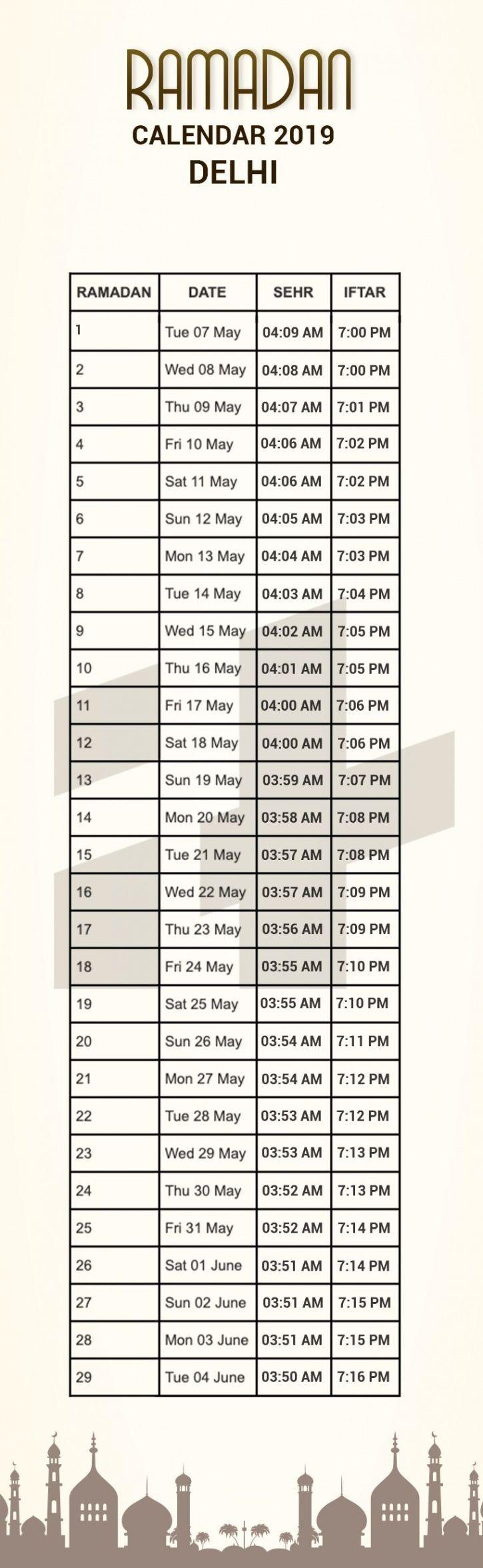 Calendar of Iftar timings in delhi