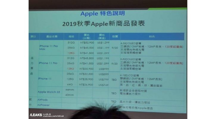 Apple iPhone 11 Price:Someone Leaked The iPhone 11's Price