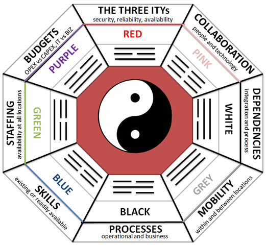 'Feng Shui' Is A Scam