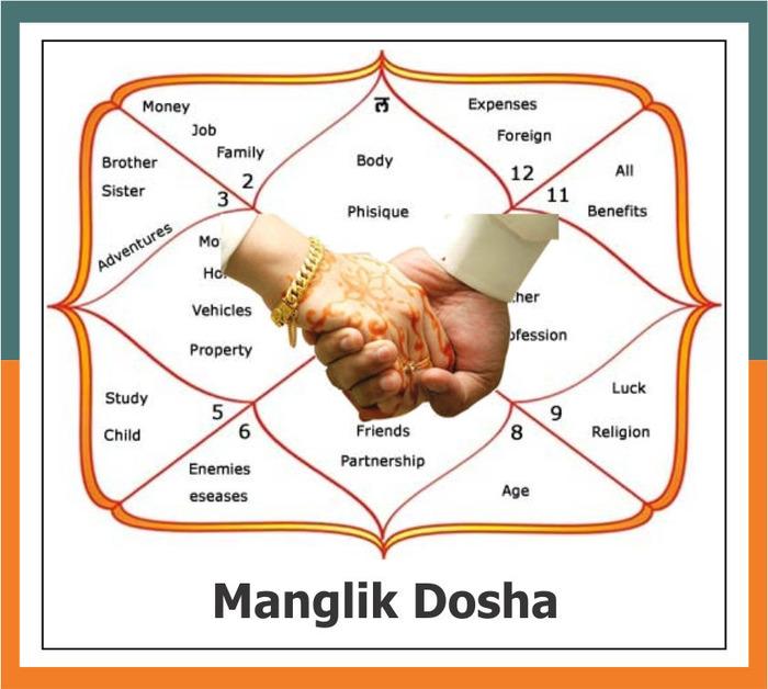 Is Being 'manglik' A Curse?