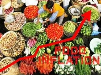 Price Rise= No #achedin