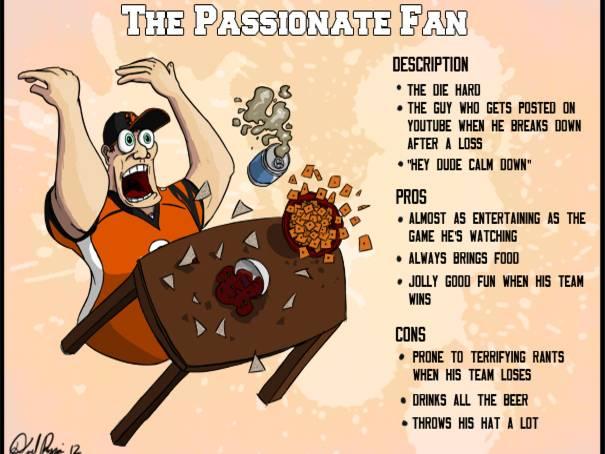 Football Fan Types