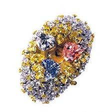Top 10 Most Expensive Chopard Watches.