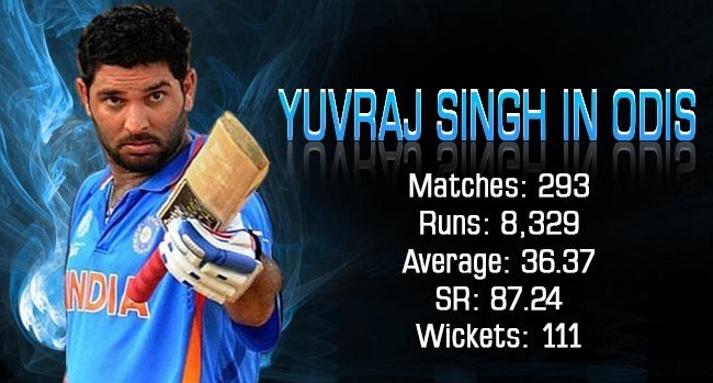 Was It A Mistake To Not Include Yuvraj Singh In Team India World Cup 2015 Squad?
