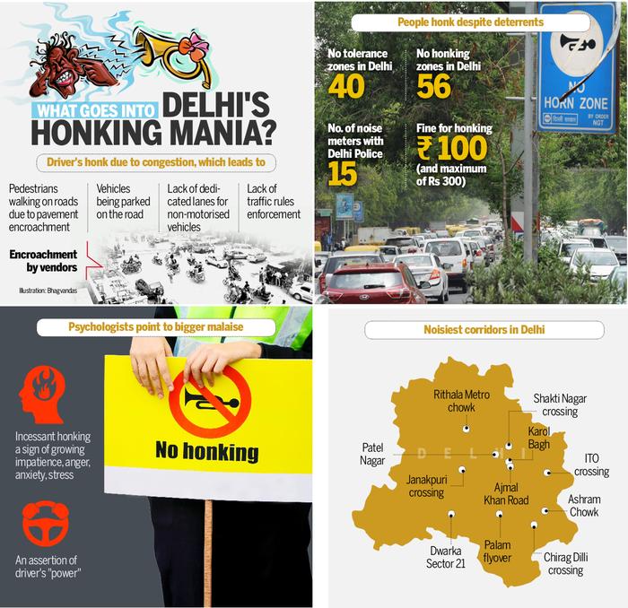 Noise Pollution Horn Honking