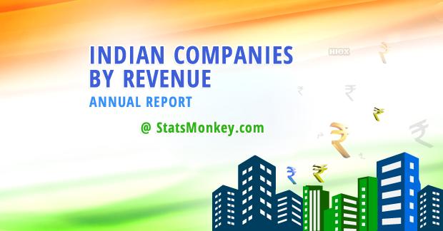 Revenue Of Indian Companies